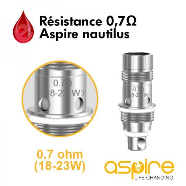 Resistance 0,7ohm BVC aspire Nautilus2 ASPIRE
