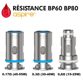 Resistance BP ASPIRE