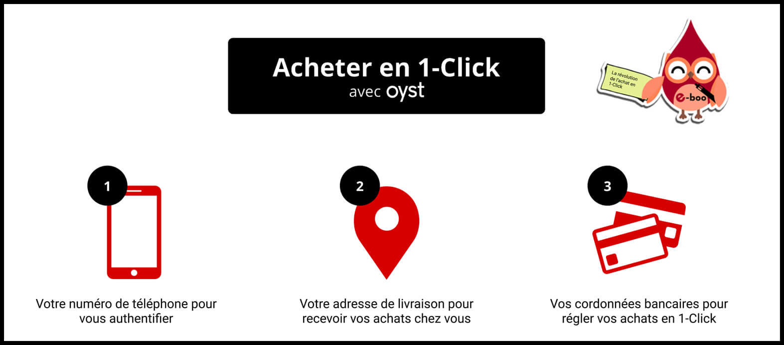 achat-1-click-avec-oyst