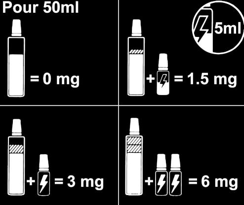 Mélange pour réaliser son e-liquide avec nicotine