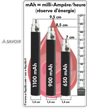 correspondances-tailles-et-mah-des-batteries-ego