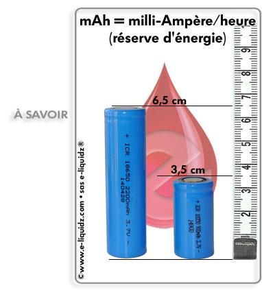 correspondances-tailles-et-mah-des-ACCU-MOD